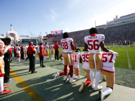 National Anthem Controversy