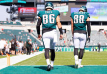 Best Tight End Duos
