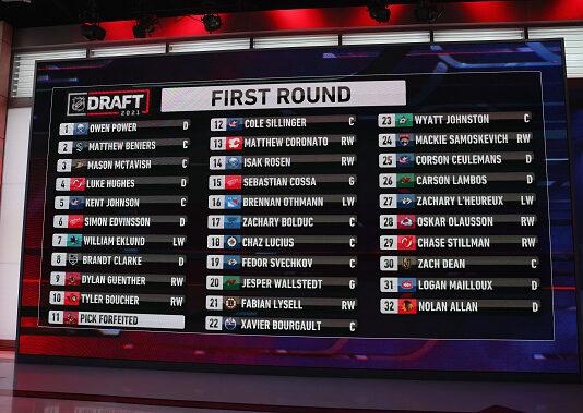 Capitals Draft Selections